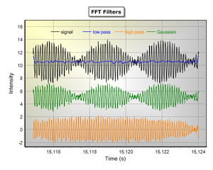 FFT Filters by DataScene, a Data Analysis Software