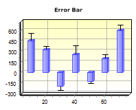 Error Bar graph